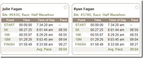 half-marathon-time