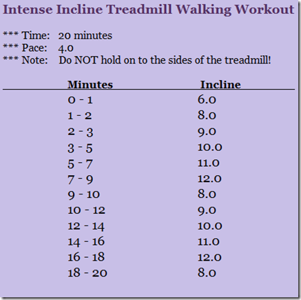 Treadmill Walking Workouts
