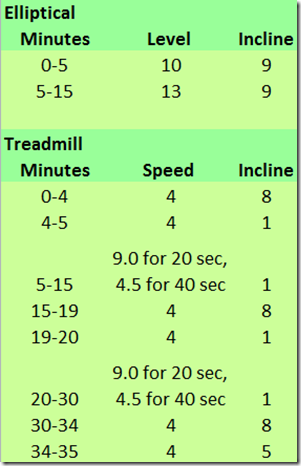 elliptical and treadmill workout