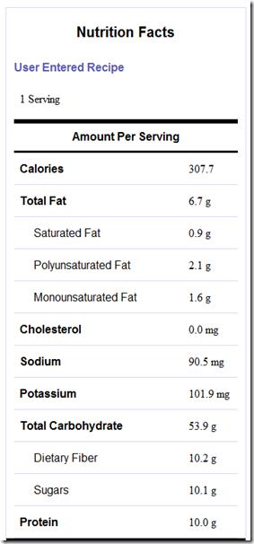 overnight oats nutrition information