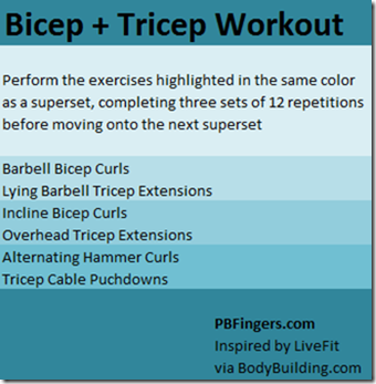 bicep tricep workout