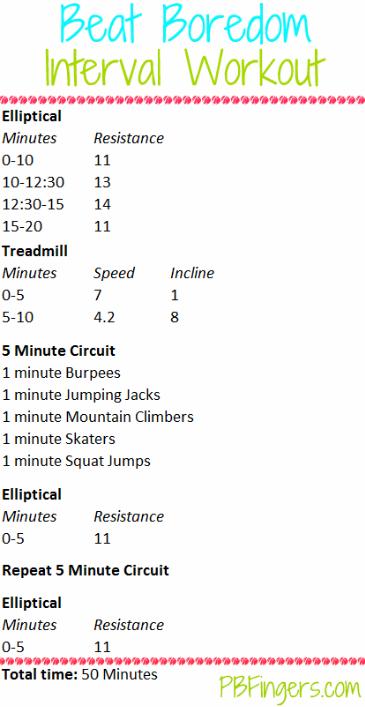 Beat Boredom Interval Workout - Peanut Butter Fingers