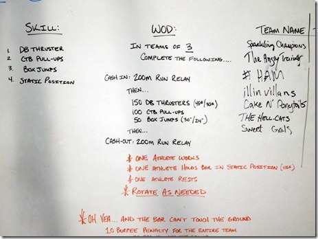 Reebok CrossFit ONE WOD