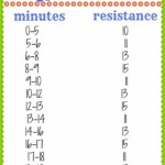 25 Minute Elliptical Interval Workout