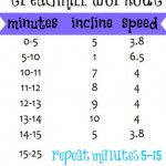 Feelin' Lazy Treadmill Workout