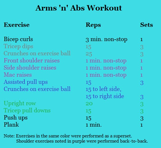 Arms N Abs Workout