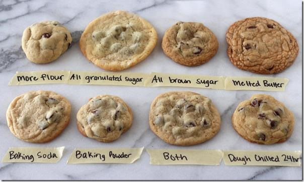 How to figure out what is wrong with your cookies