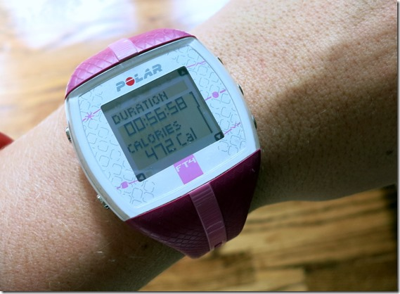 Calories Burned in Jazzercise