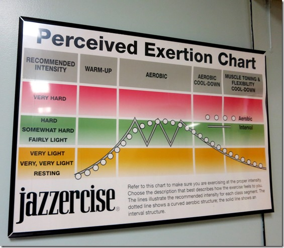 Jazzercise Intensity Chart