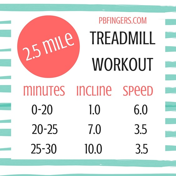 2.5 mile Treadmill Workout