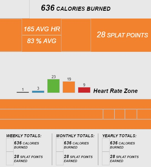 what to expect at orangetheory fitness (my first class review)