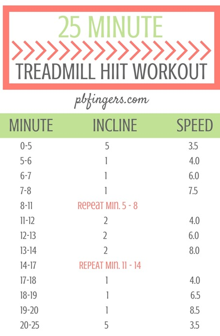 20 MINUTE HIIT Treadmill Workout