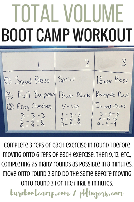 Weekly Workout Plan: A Week of Workouts (Total Body ...