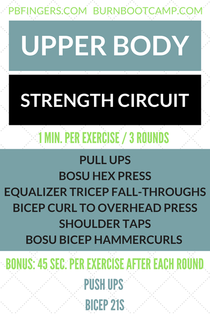Upper Body Strength Workout Burn Boot Camp