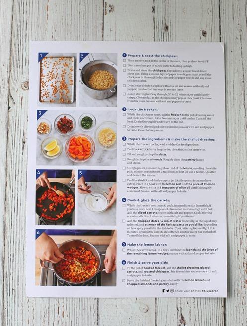 Mediterranean Diet Food List Recipe